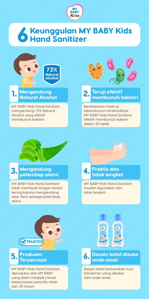 6 Keunggulan MY BABY Kids Hand Sanitizer