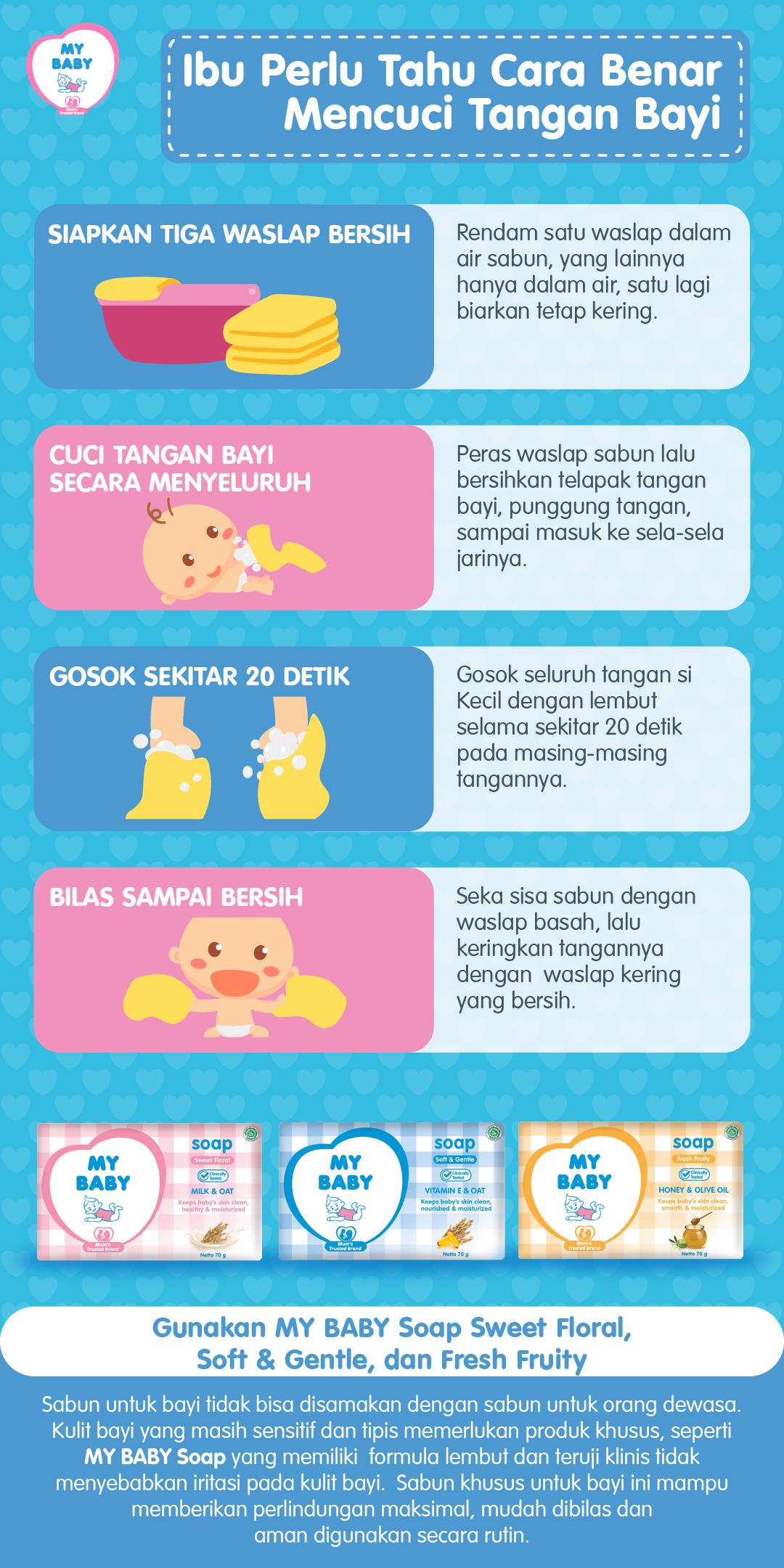 Ibu Perlu Tahu Cara Benar Mencuci Tangan Bayi