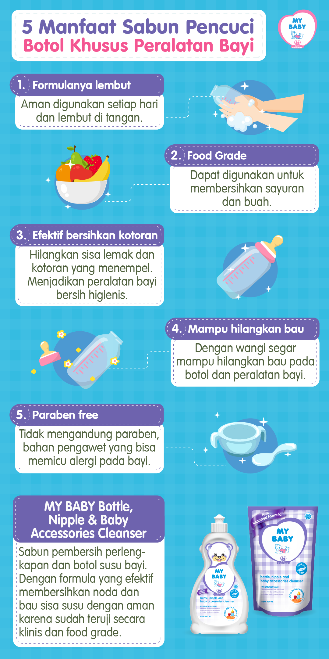 5 Manfaat Sabun Pencuci Botol Khusus Peralatan Bayi