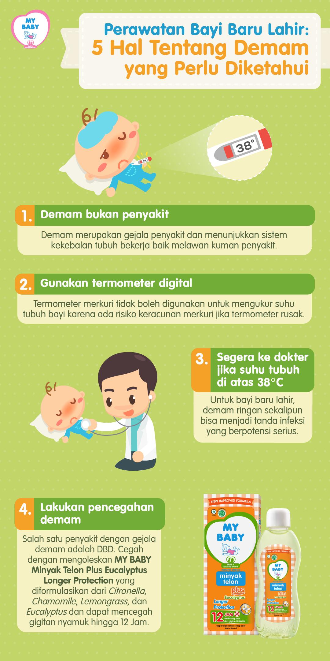 Perawatan Bayi Baru Lahir 5 Hal Tentang Demam yang Perlu Diketahui