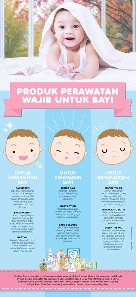Produk Perawatan Wajib Untuk Bayi