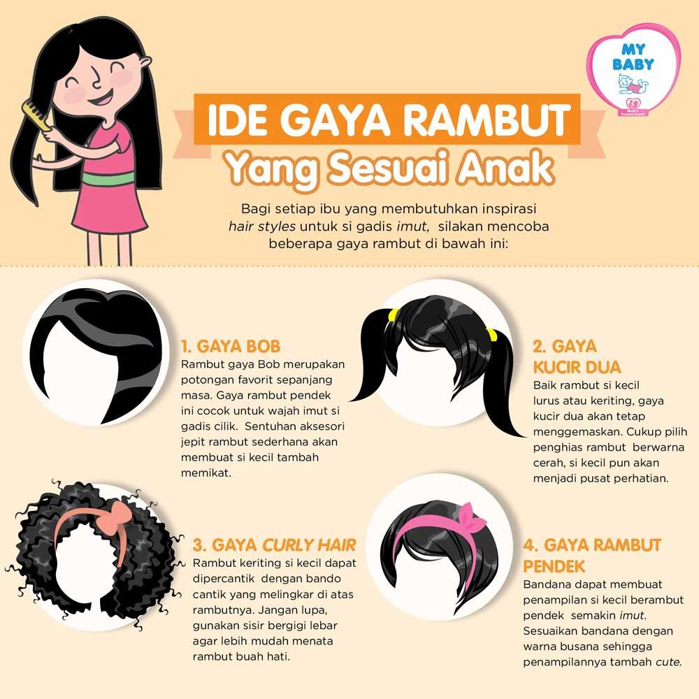 4 Ide Gaya Rambut Yang Sesuai Dengan Anak