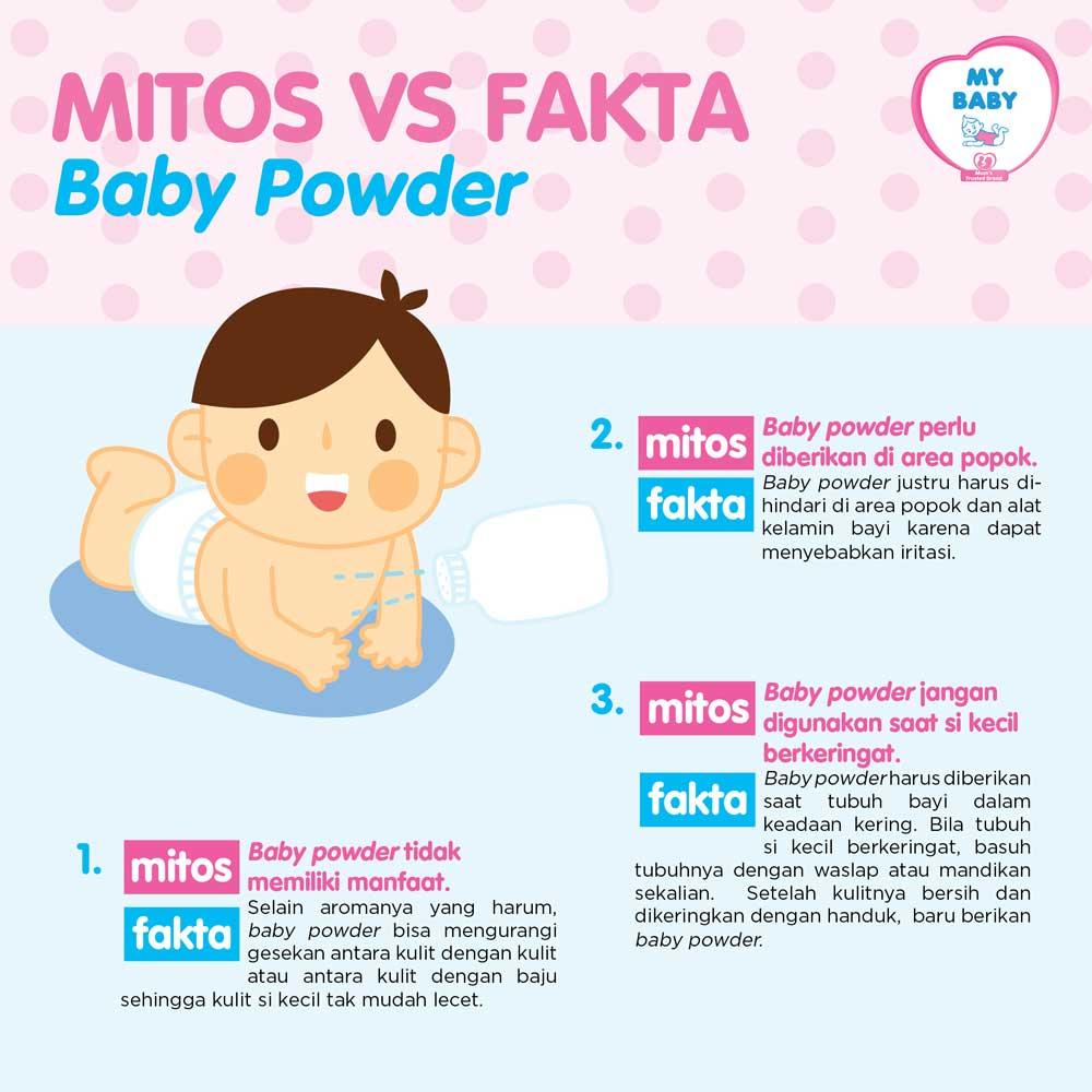 mitos versus fakta baby powder
