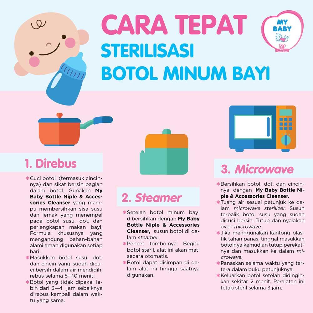 Cara Tepat Sterilisasi Botol Minum Bayi