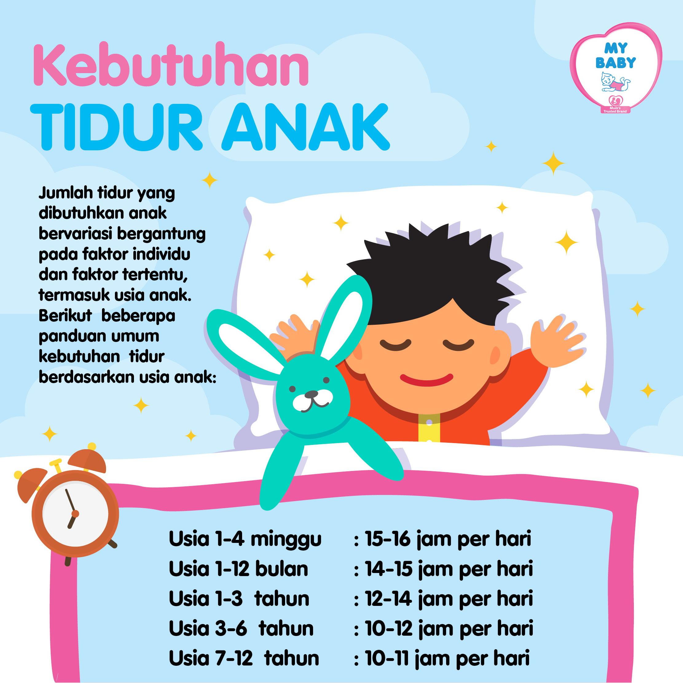 Kebutuhan Tidur Anak - Jam Tidur Anak Sesuai Usianya