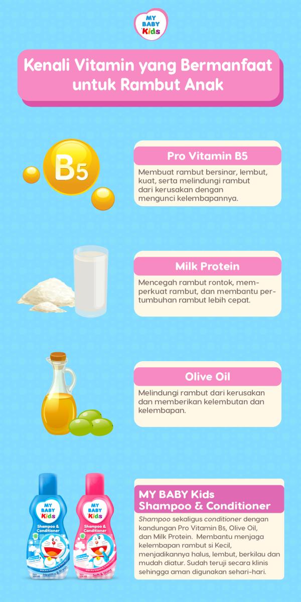 Kenali Vitamin yang Bermanfaat untuk Rambut Anak