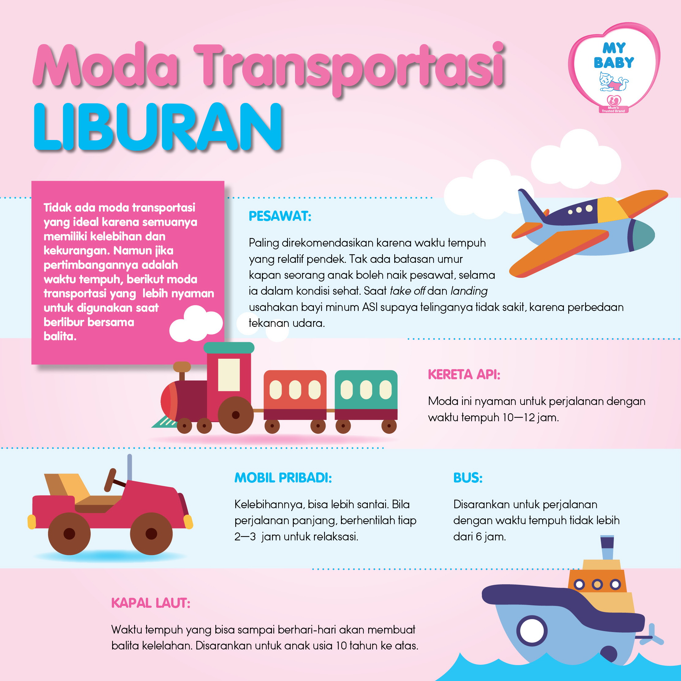 Moda Transportasi Liburan