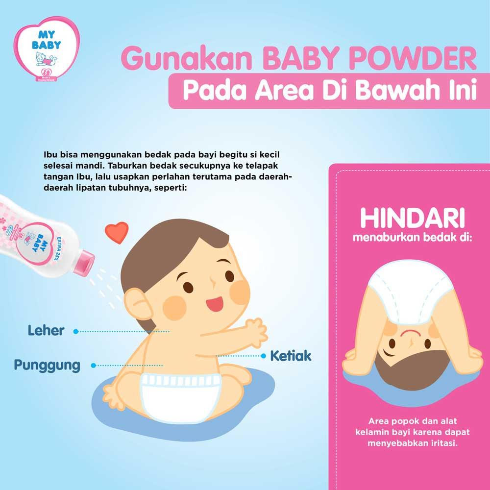 Gunakan Baby Powder Pada Area Di Bawah Ini