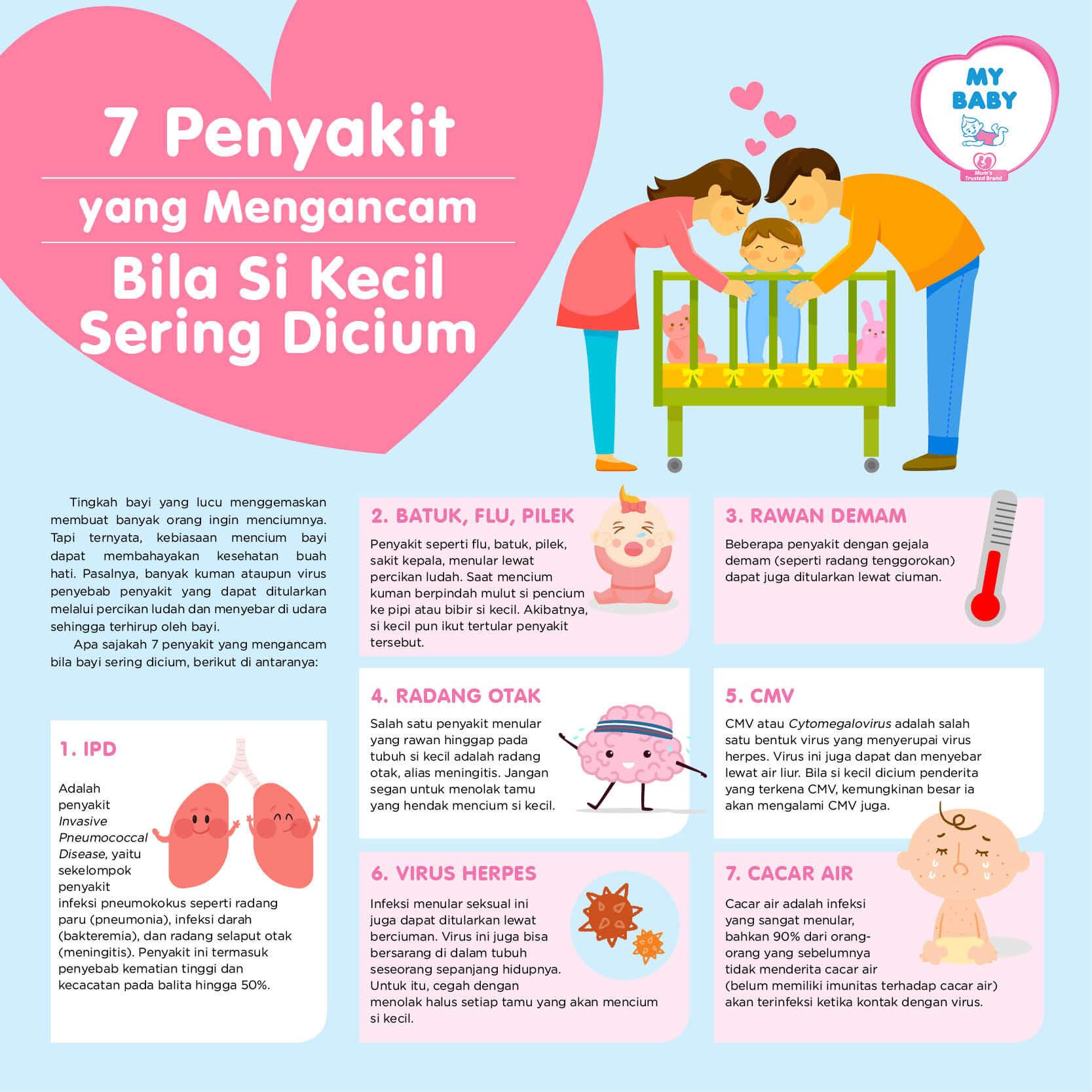 7 Penyakit Yang Mengancam Bila Si Kecil Sering Dicium